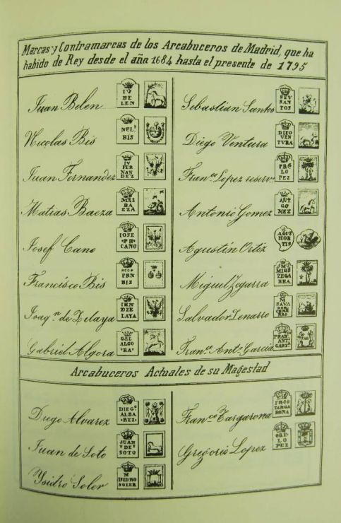 Arcabuceros de Madrid 1684-1795